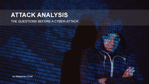 Read more about the article Important Questions attackers ask when choosing a target